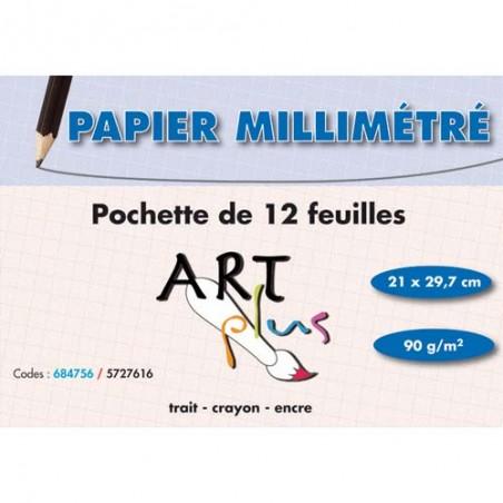 ARP P/12F PAP MILIMT A4 90G 684756SPICEC