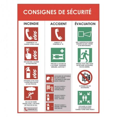 VIS PANNEAU CONSIGNE DE SECURITE PNAE300